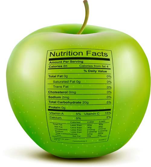 Rótulos Alimentares