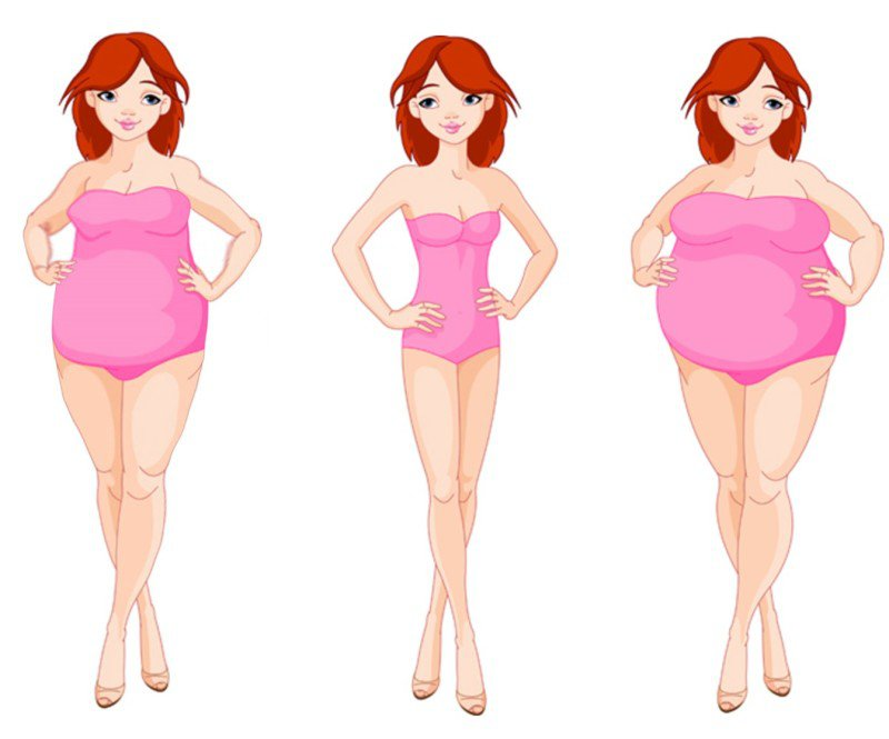O perigo das dietas ioiô para a saúde