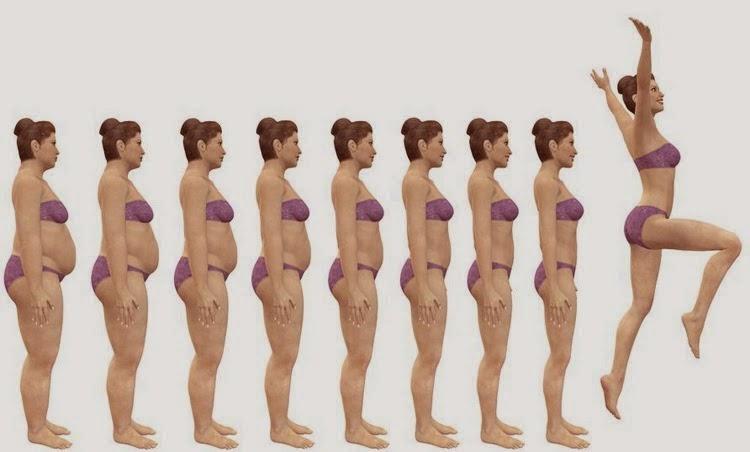 Razões para não estar a perder peso