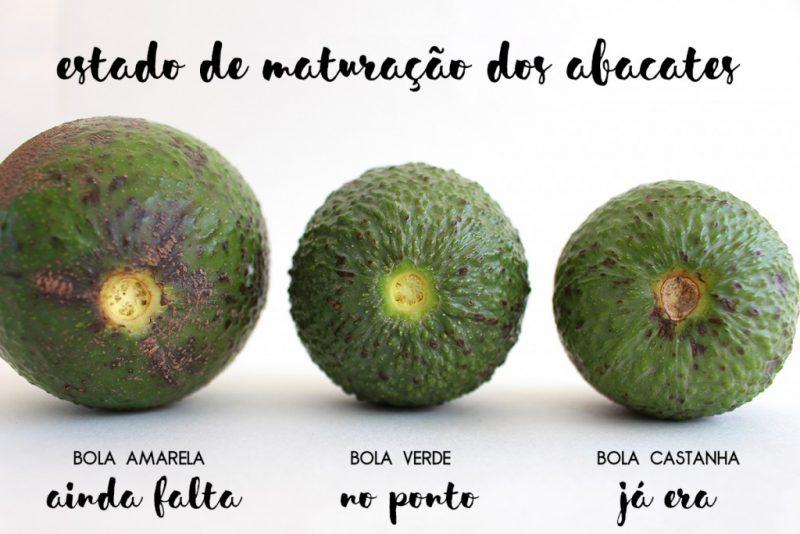 Saber como descascar o abacate
